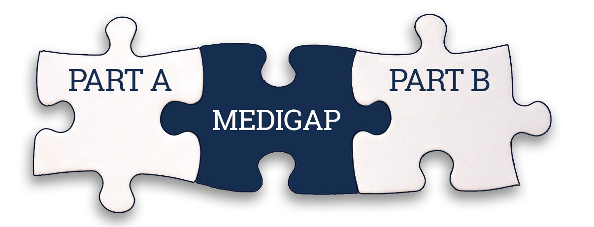 Starting Medicare: What you need to know after 65
